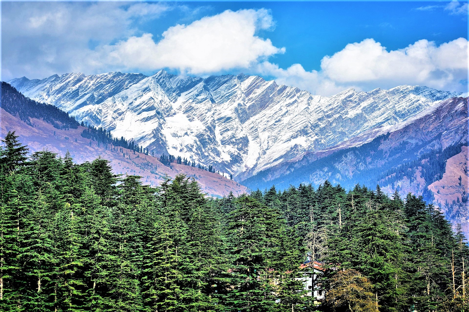 World Of Beautiful Places In India